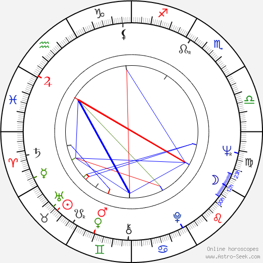 Kevin O'Connor astro natal birth chart, Kevin O'Connor horoscope, astrology