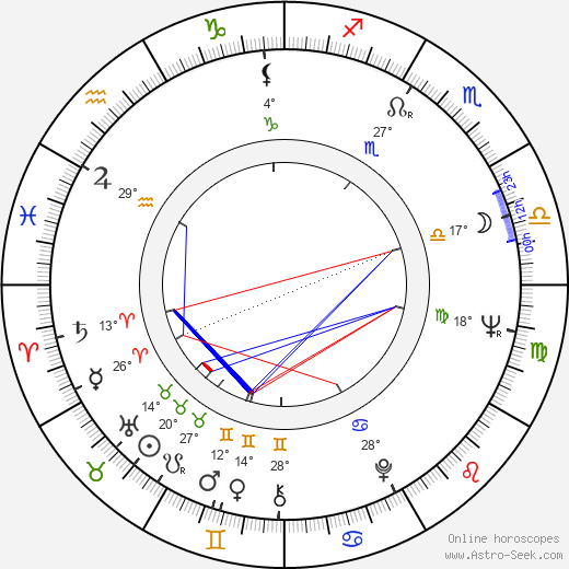 Kimmo Simula birth chart, biography, wikipedia 2017, 2018