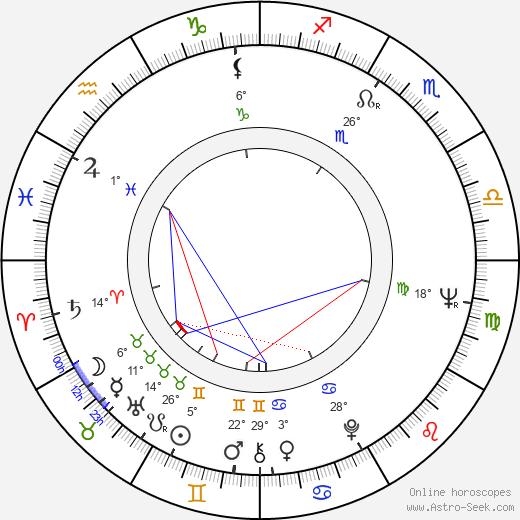 Lubor Dohnal birth chart, biography, wikipedia 2020, 2021