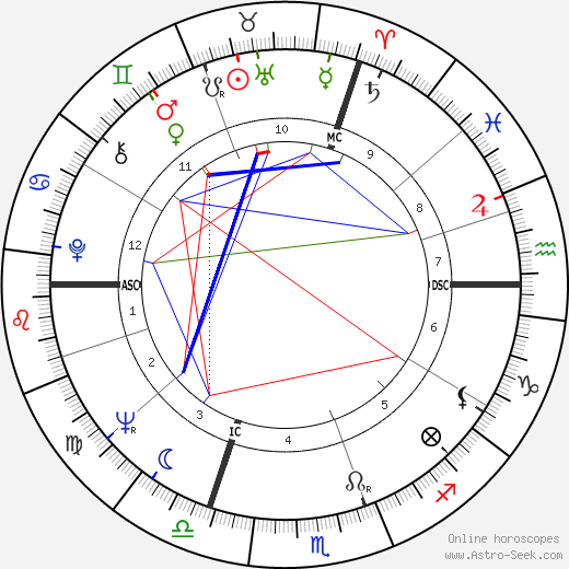 Marina Vlady astro natal birth chart, Marina Vlady horoscope, astrology