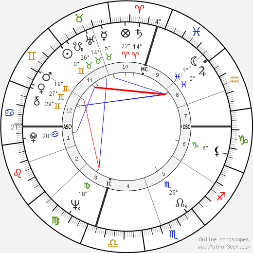 Marsha Joyner tema natale, biography, Biografia da Wikipedia 2020, 2021