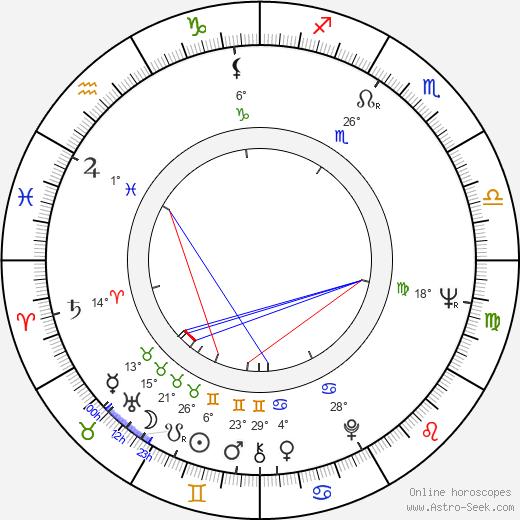 Maurice Woods birth chart, biography, wikipedia 2020, 2021