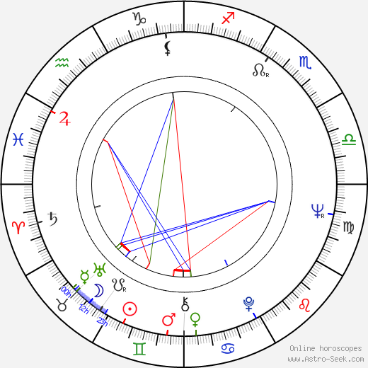 Maurice Woods birth chart, Maurice Woods astro natal horoscope, astrology