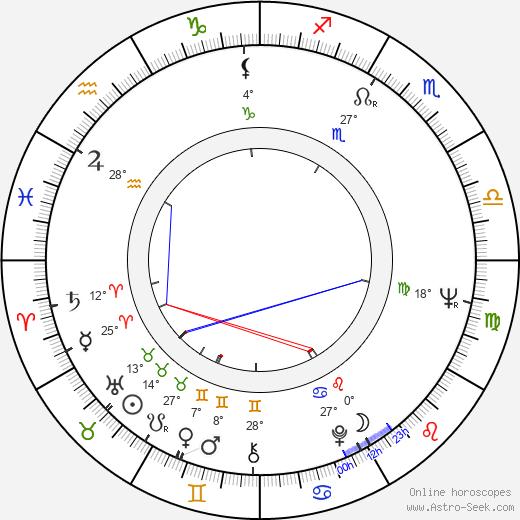 Michael Murphy birth chart, biography, wikipedia 2019, 2020