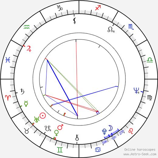 Michael Murphy astro natal birth chart, Michael Murphy horoscope, astrology