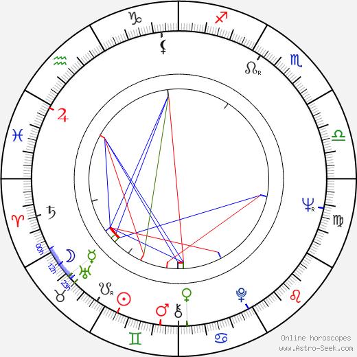 Raimo Piltz tema natale, oroscopo, Raimo Piltz oroscopi gratuiti, astrologia