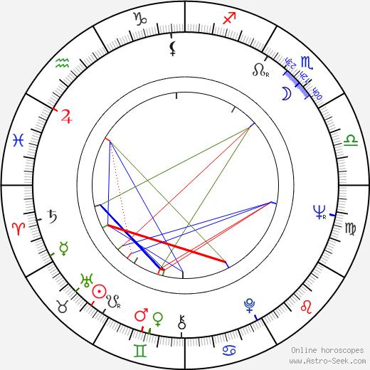 Sergio Gobbi день рождения гороскоп, Sergio Gobbi Натальная карта онлайн