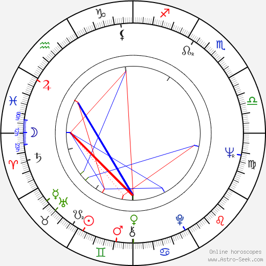 Tommy Chong astro natal birth chart, Tommy Chong horoscope, astrology