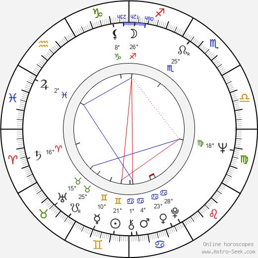 Elo Havetta birth chart, biography, wikipedia 2020, 2021