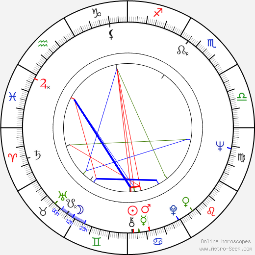 Gülsen Alniaçik день рождения гороскоп, Gülsen Alniaçik Натальная карта онлайн