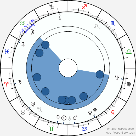Jan David wikipedia, horoscope, astrology, instagram