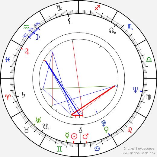Jan David astro natal birth chart, Jan David horoscope, astrology