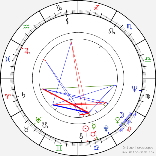 Jeri Taylor birth chart, Jeri Taylor astro natal horoscope, astrology