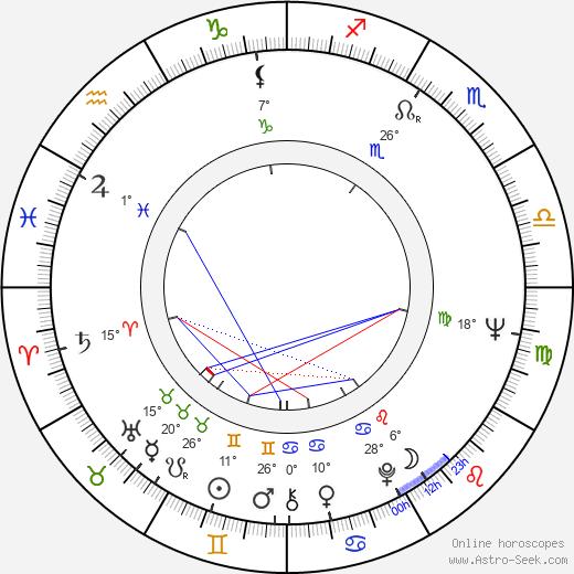 Kevin Brownlow birth chart, biography, wikipedia 2019, 2020