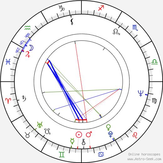 Michael Sheard день рождения гороскоп, Michael Sheard Натальная карта онлайн