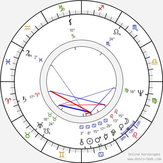 Pedro Olea birth chart, biography, wikipedia 2020, 2021