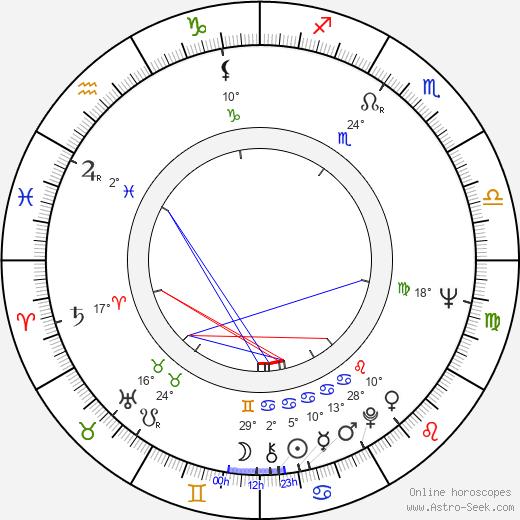 Shirley Anne Field birth chart, biography, wikipedia 2019, 2020