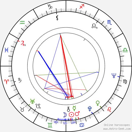 Shirley Anne Field astro natal birth chart, Shirley Anne Field horoscope, astrology