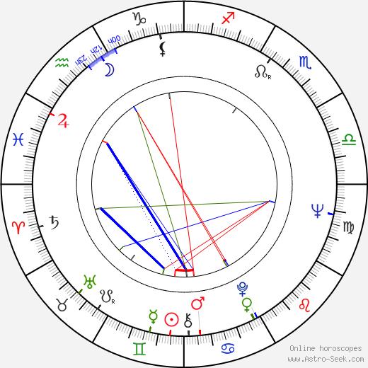 Torgny Lindgren tema natale, oroscopo, Torgny Lindgren oroscopi gratuiti, astrologia