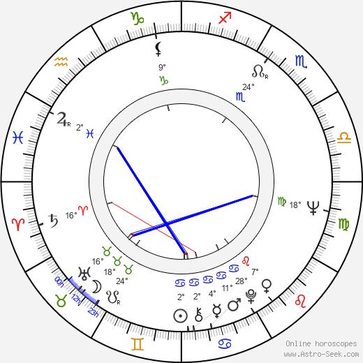 Will Mackenzie birth chart, biography, wikipedia 2018, 2019
