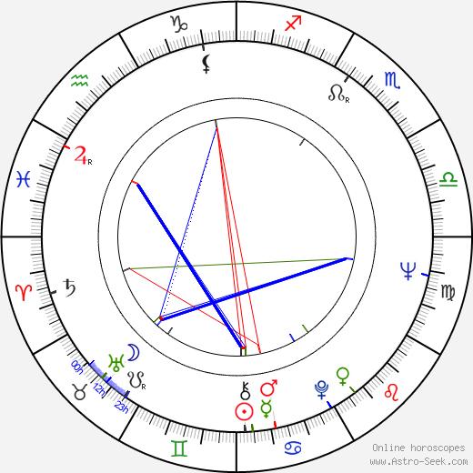 Will Mackenzie astro natal birth chart, Will Mackenzie horoscope, astrology