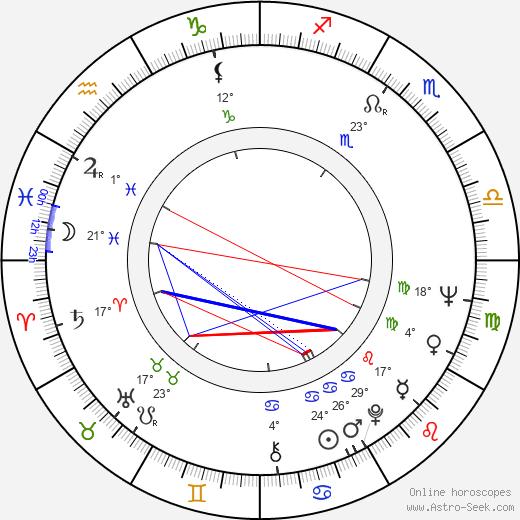 Beverly Simmons birth chart, biography, wikipedia 2020, 2021