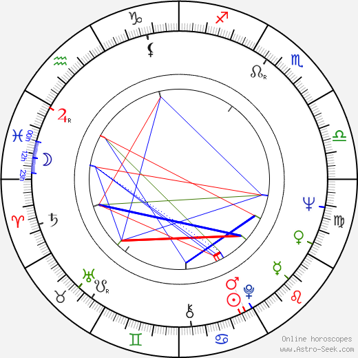 Beverly Simmons birth chart, Beverly Simmons astro natal horoscope, astrology