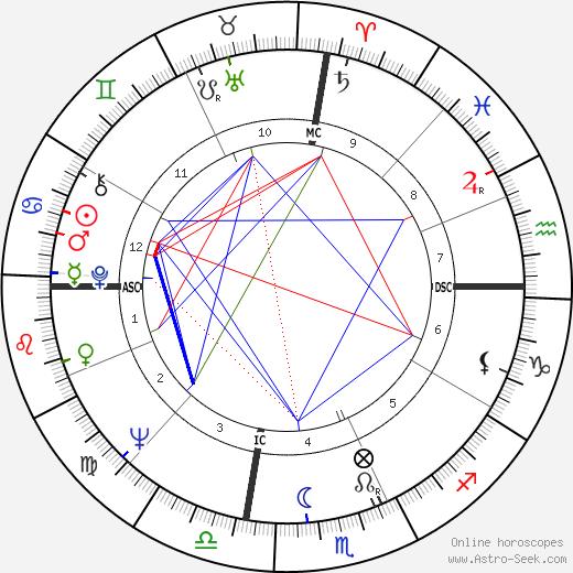 Carole Hemstreet день рождения гороскоп, Carole Hemstreet Натальная карта онлайн