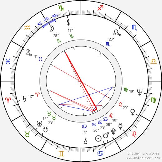 Eila Ilenius birth chart, biography, wikipedia 2019, 2020