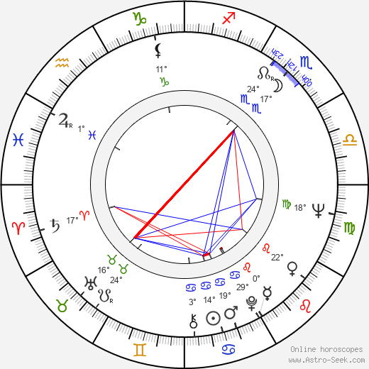 Ere Kokkonen birth chart, biography, wikipedia 2018, 2019
