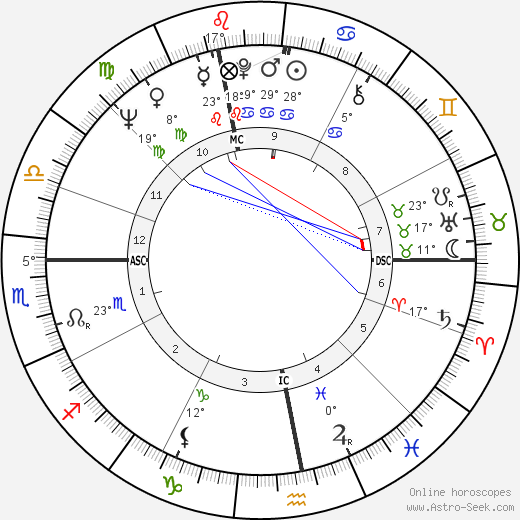 Francine Bergé birth chart, biography, wikipedia 2019, 2020
