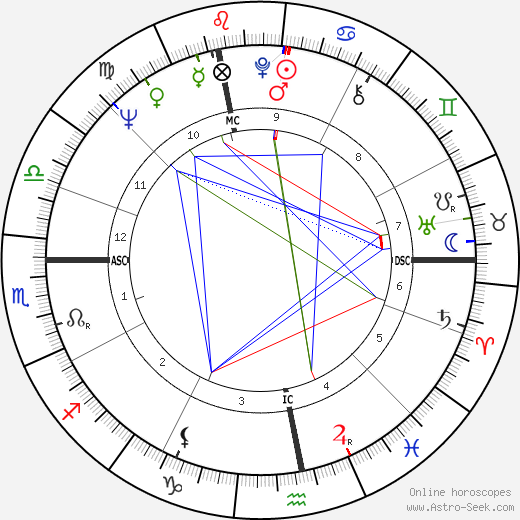 Francine Bergé birth chart, Francine Bergé astro natal horoscope, astrology