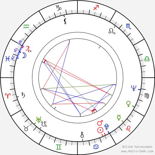 Frank Hoffmann tema natale, oroscopo, Frank Hoffmann oroscopi gratuiti, astrologia