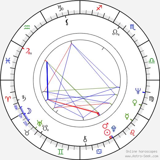 Gary Graver astro natal birth chart, Gary Graver horoscope, astrology