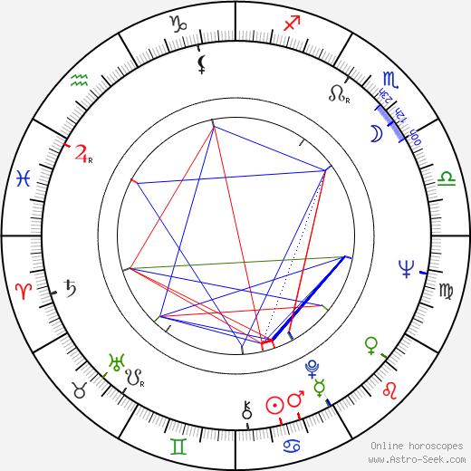 John Purvis tema natale, oroscopo, John Purvis oroscopi gratuiti, astrologia
