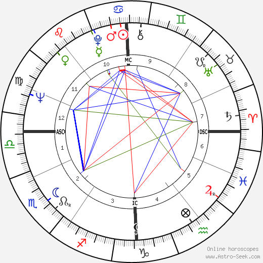 Mathilde Willink день рождения гороскоп, Mathilde Willink Натальная карта онлайн