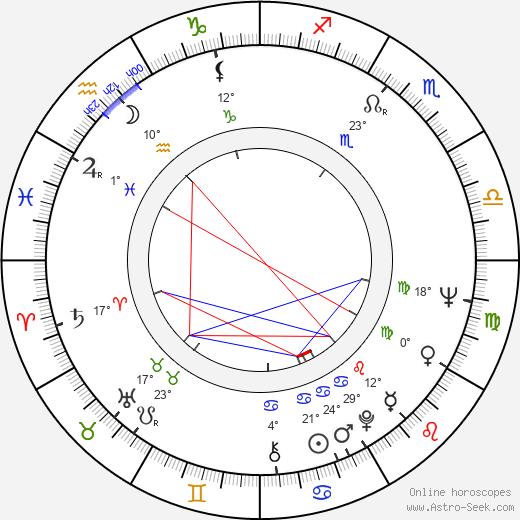 Moshe Safdie tema natale, biography, Biografia da Wikipedia 2020, 2021