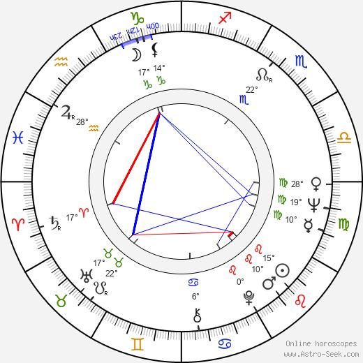 Connie Stevens birth chart, biography, wikipedia 2019, 2020