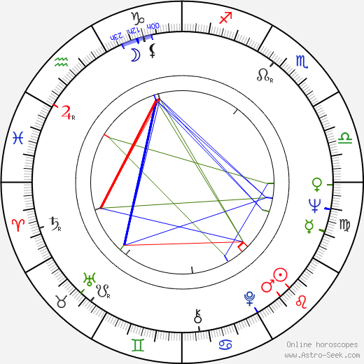 Connie Stevens astro natal birth chart, Connie Stevens horoscope, astrology