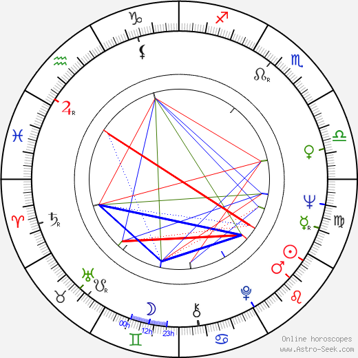 Cosimo Cinieri astro natal birth chart, Cosimo Cinieri horoscope, astrology