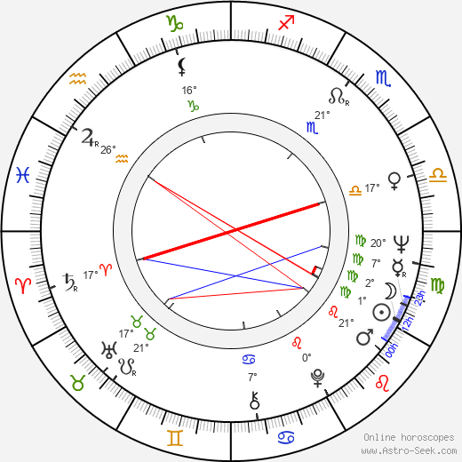 David Canary birth chart, biography, wikipedia 2019, 2020