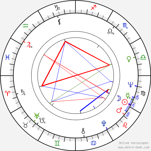 David Canary astro natal birth chart, David Canary horoscope, astrology