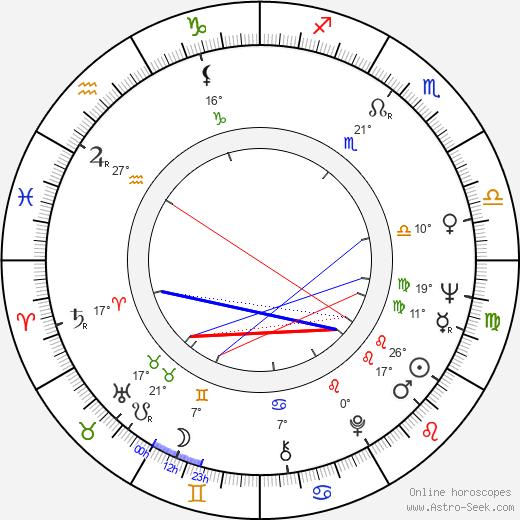 Diana Muldaur birth chart, biography, wikipedia 2019, 2020