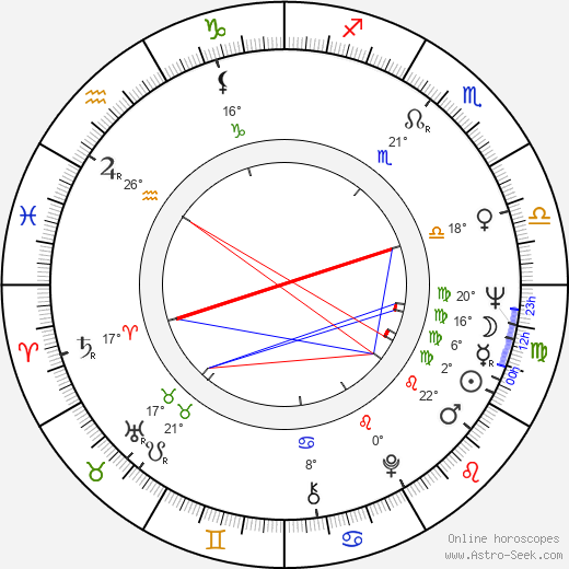 Francine York birth chart, biography, wikipedia 2019, 2020
