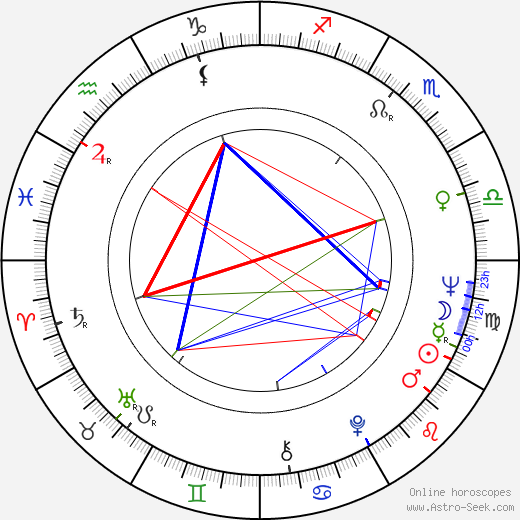 Francine York astro natal birth chart, Francine York horoscope, astrology