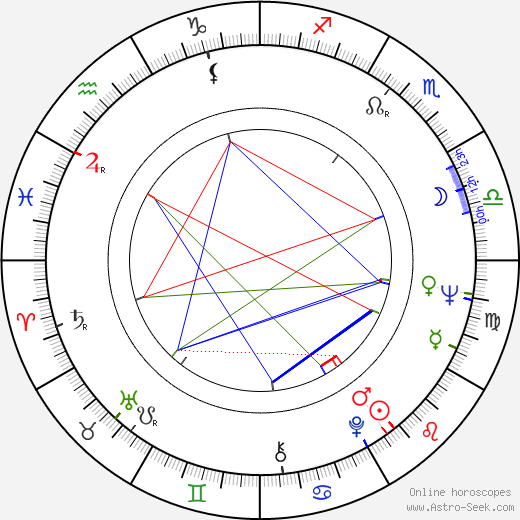 Gunter Friedrich tema natale, oroscopo, Gunter Friedrich oroscopi gratuiti, astrologia