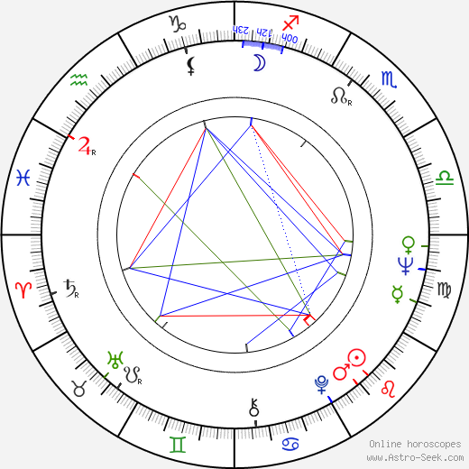 Helge Skoog birth chart, Helge Skoog astro natal horoscope, astrology