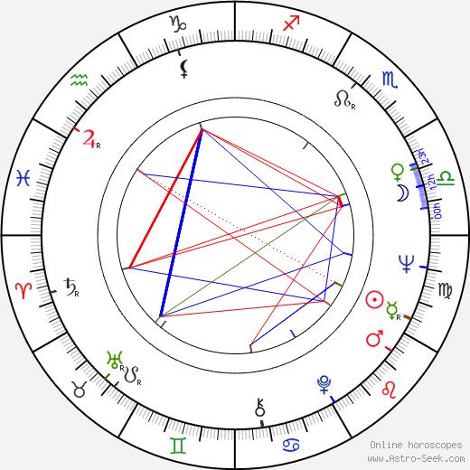 Ibrahim Seck astro natal birth chart, Ibrahim Seck horoscope, astrology
