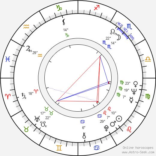 Ingrid Caven birth chart, biography, wikipedia 2020, 2021