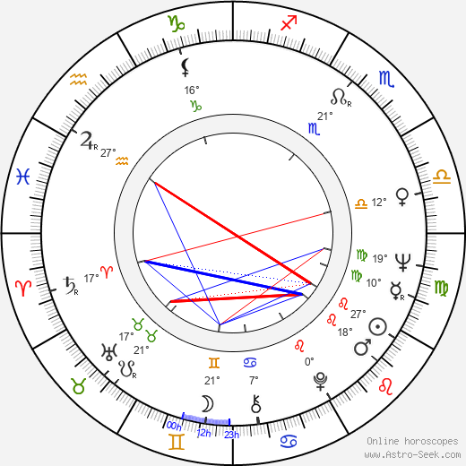 Jacqueline Andere birth chart, biography, wikipedia 2019, 2020